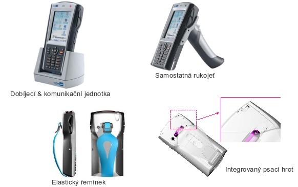 PDA-9400 Accessories