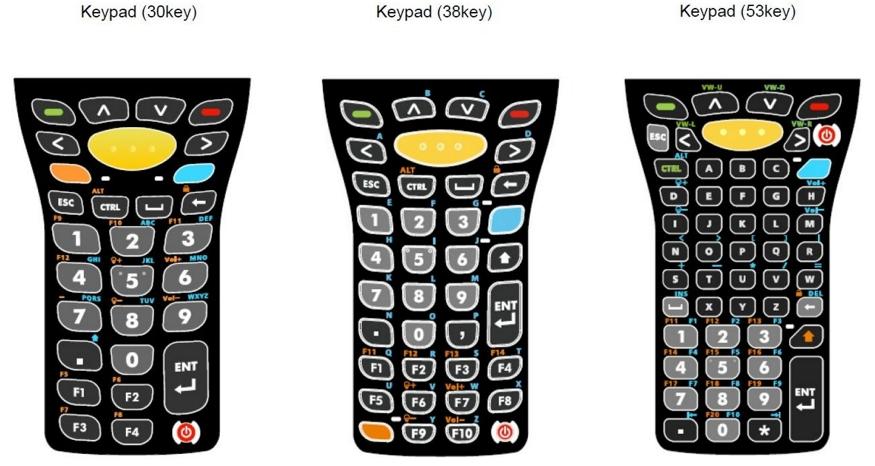 Varianty klávesnice pro CipherLab 9700
