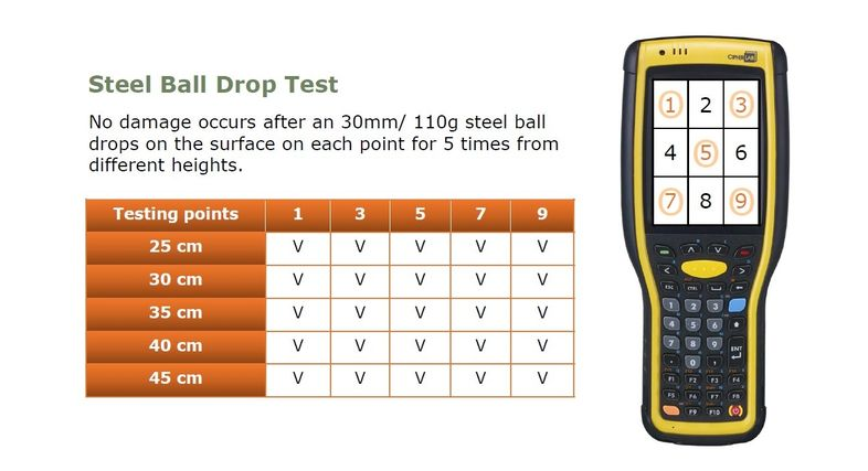 Steel Ball Drop Test des Touch-Display des CipherLab 9700 Terminal
