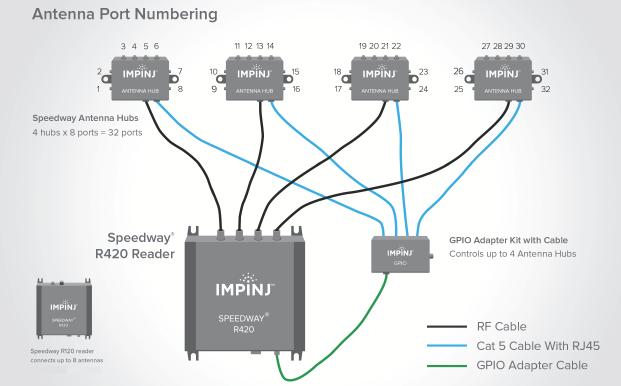 IPJ-ANT-HUB_diagram.png